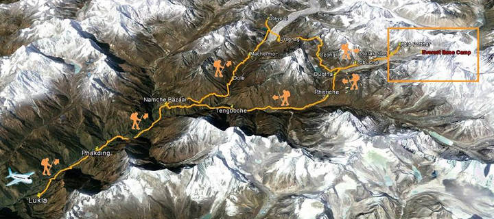 everest-base-camp-trek-route-variations