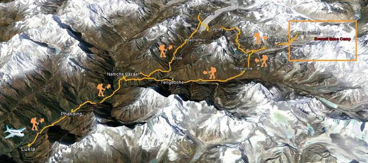 everest-base-camp-trek-route-variations
